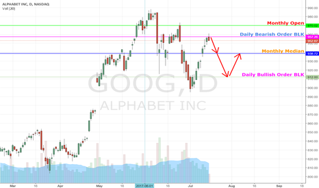 GOOG: GOOGL Forecast - July 17th