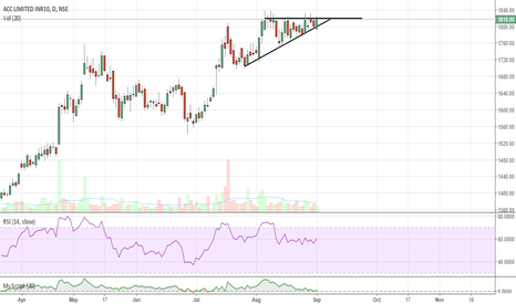 ACC: ACC..ASCENDING TRIANGLE