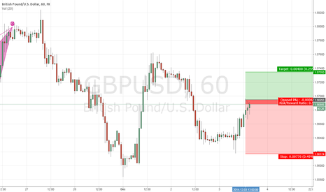 GBPUSD: Launching long positions this week again?