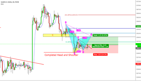 XAUUSD: Short term Long on Gold from complete H&S