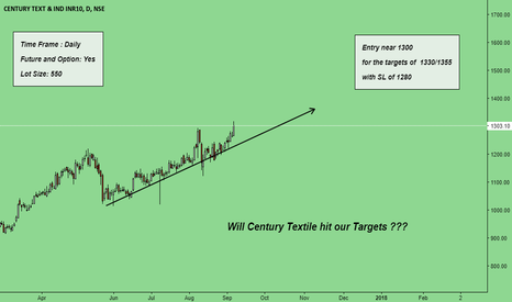 CENTURYTEX: Will Century Textile hit our Targets ???