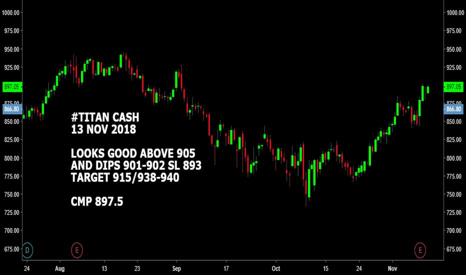 TITAN: #Titan cash : Looks good above 905 and dips 901-902