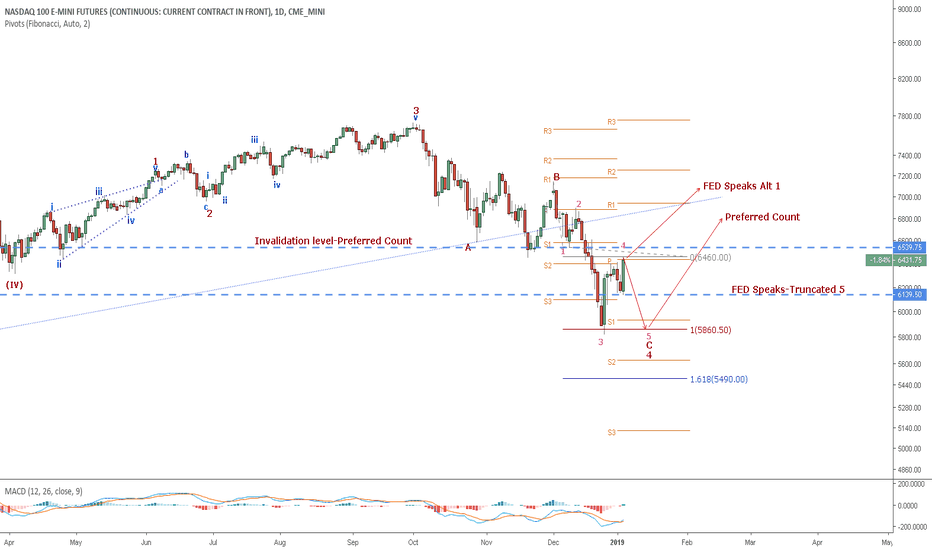 NQ1!: NQ1/QQQ: Preferred Count and Alt 1 due to FED Speak on 1/4/2019