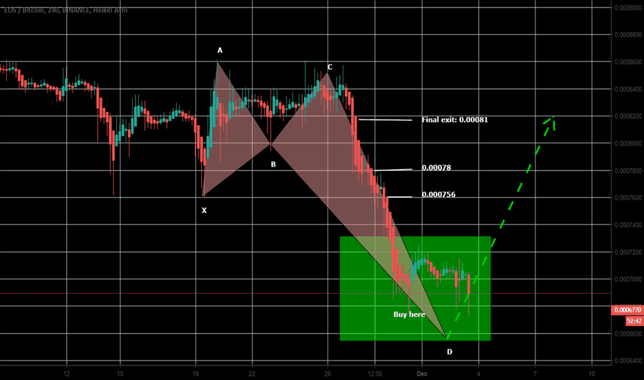 EOSBTC: EOSBTC a bullish CRAB is going to be ended soon