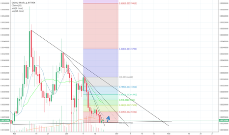 QTUMBTC: I think. good time for qtum