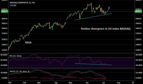 IXIC: US index NASDAQ - IXIC