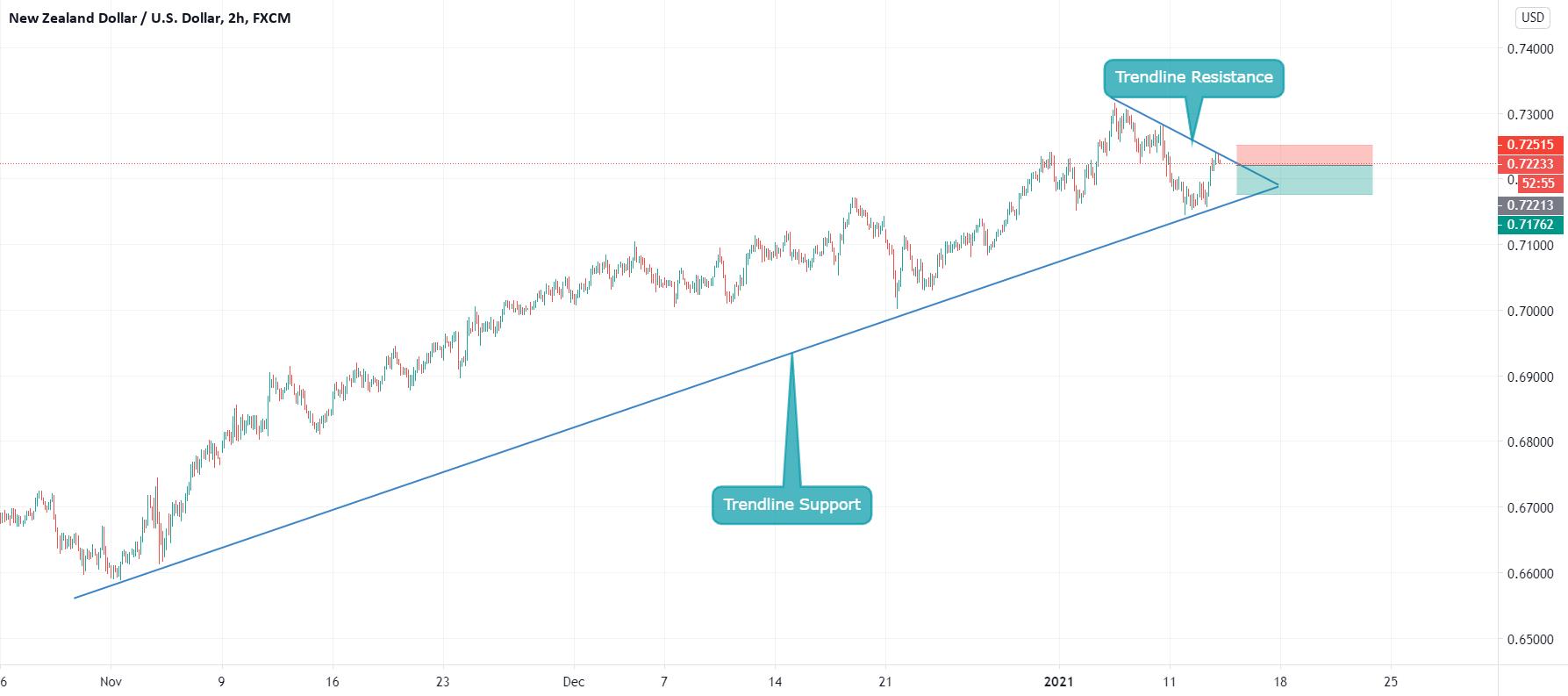 www.tradingview.com