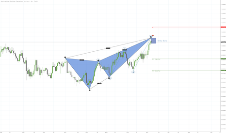 AUDCAD: AUDCAD Bearish Deep Crab+Elliot Wellen Korrektur