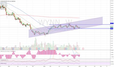 WYNN: Wynn long.. room to 104