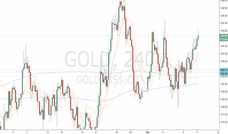 GOLD: GOlD SELL do 1332