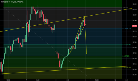 TMUS: TMUS is near the top of the hill soon its gonna breaking down