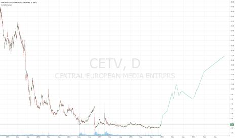 CETV: Long CETV