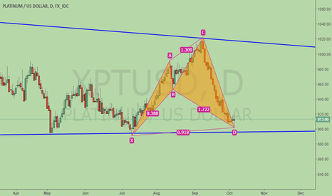 XPTUSD: Platinum, bullish Shark + long pin bar