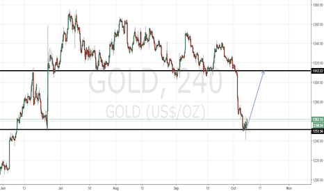 GOLD: Gold Up
