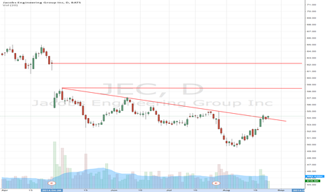 JEC: Engineering Of A Break Out, Jacobs Engineering Group Inc (NYSE:J