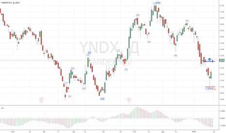 YNDX: Покупка Yandex