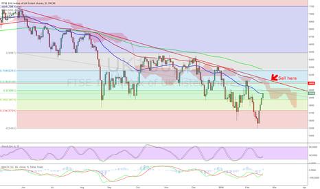 UK100: $UK100 - FTSE coming up to interesting sell level