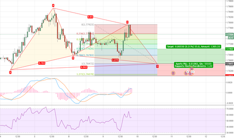 GBPCAD: BUY GBP/CAD