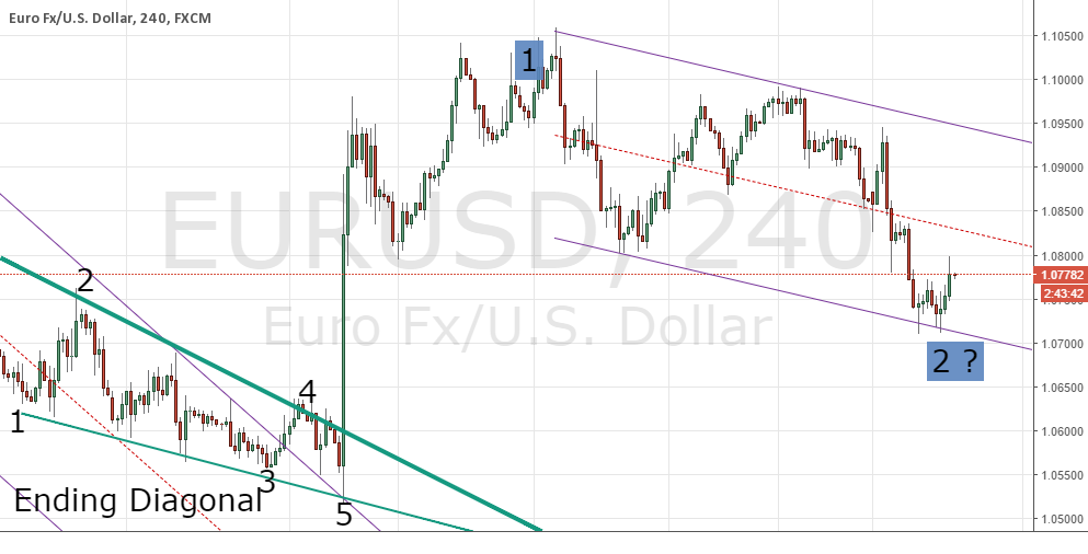 EUR/USD may be ready to resume upward move in a large wave C