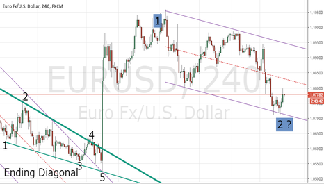 EURUSD: EUR/USD may be ready to resume upward move in a large wave C