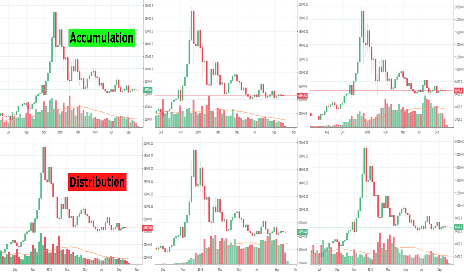 BTCUSD: Bitcoin extra puzzle update, OTC volume, who knows, HELP!!