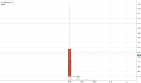 MXC: Maxcom - debiut giełdowy.