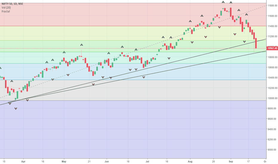 NIFTY: NIFTY_TREND ANALYSIS