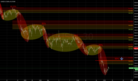XAUUSD: Downward trend following FIB Pivots - Short at 1144