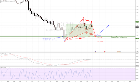 AUDCHF: AUDCHF Long  - Intraday Gartley Forming - Perfect Storm?