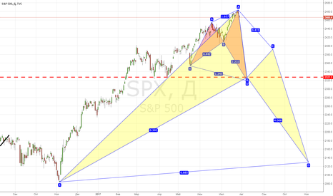SPX: S&P: все-спекся