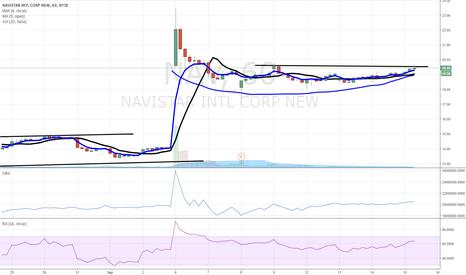 NAV: $NAV going to 23