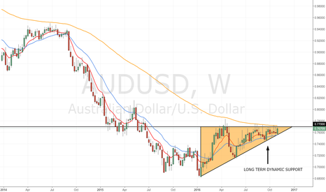 AUDUSD: AUD/USD: key area at 0.7700 before US presidential