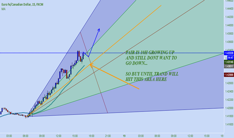 EURCAD: EUR CAD * BUY UNTIL HIT THIS YELLOW LINE