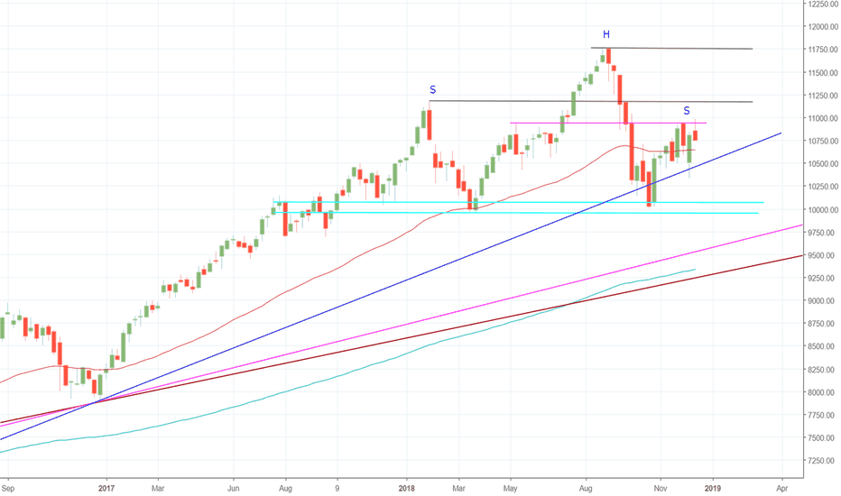NIFTY: Nifty updated