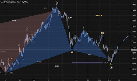 USDJPY: UJ Buy attempt Perfect Harmonic Gartley .618 ~ .661