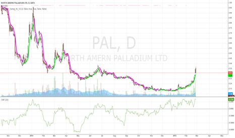 PAL: PAL Chaikin Money Flow Bullish