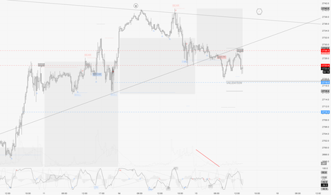 SPX500: Global-Review / May 15th : Gold invalidation / SPX reverse ?
