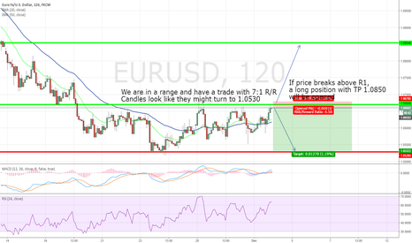 EURUSD: EURUSD short/long with a great Risk/Reward