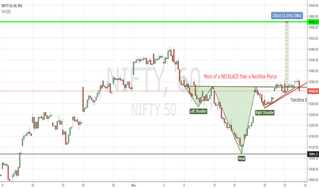 NIFTY: NIFTY: Crucial Hourly Trendline