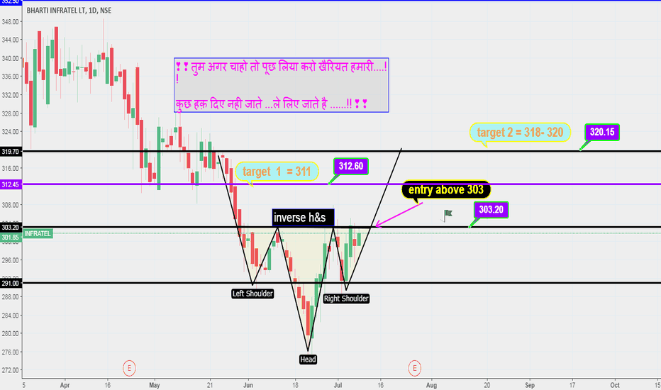 INFRATEL: inverse h&s in infratel !!