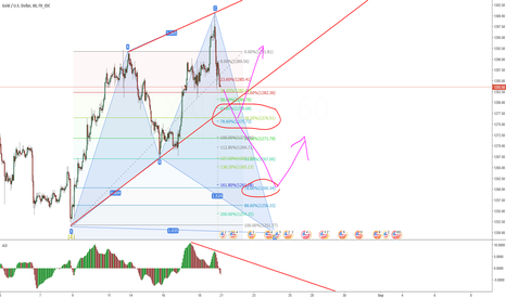 XAUUSD: Wait For Break Out Of Trendline