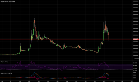 XRPBTC: Just waiting on the handle.