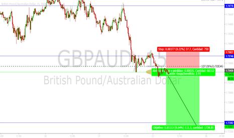 GBPAUD: continuar la tendencia