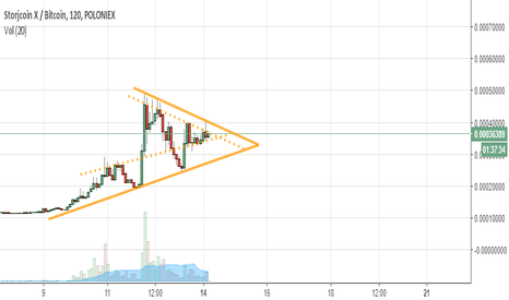 SJCXBTC: Another pump?