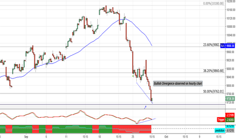 NIFTY: Bullish divergence on hourly chart around strong support level.