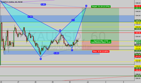 XAUUSD: Potential bearish bat on XAUUSD