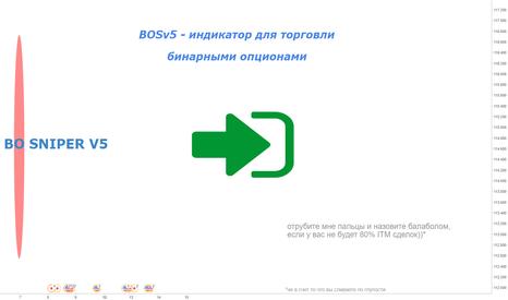 USDJPY: Индикатор для торговли БО - BO SNIPER V5