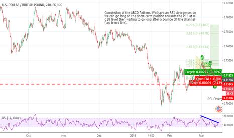 USDGBP: Short-term short with long-term buy