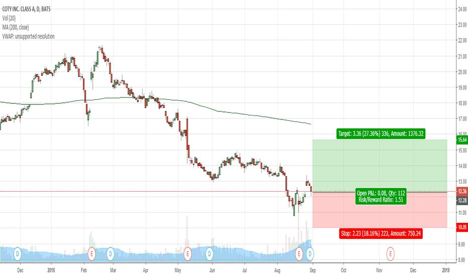 COTY: COTY - Insider trading