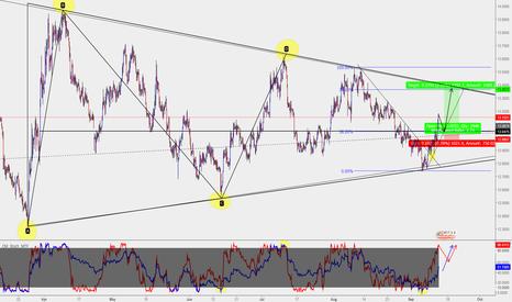 USDZAR: USD/ZAR : Triangle pattern setup